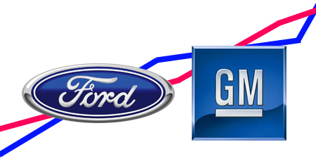 an overview of the ford motor company general motors company and the crysler corporation Ford motor company's competitors include tesla, hyundai motor company, general motors, daimler, toyota and fiat chrysler automobiles  toyota motor corporation is a .